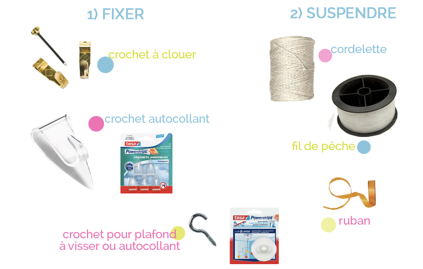 Comment accrocher nos lampions sous le lampion - Comment fixer une tablette au mur ...